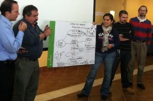 CASA strategic planning 2